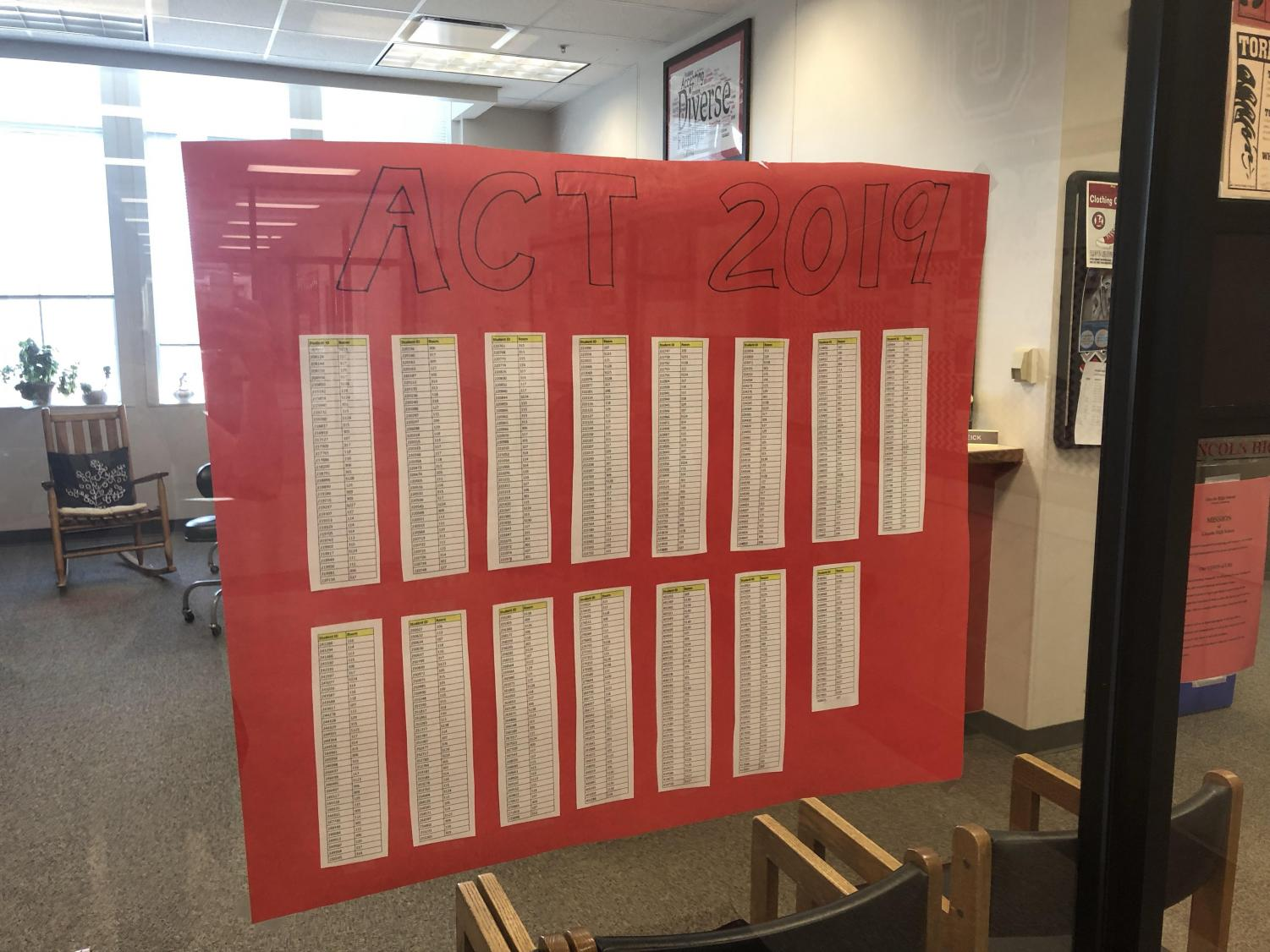 A list of student IDs and what room they are in for the ACT Test on Tuesday April 2, 2019 is up outside of the counselor's office. Photo by Emily Price